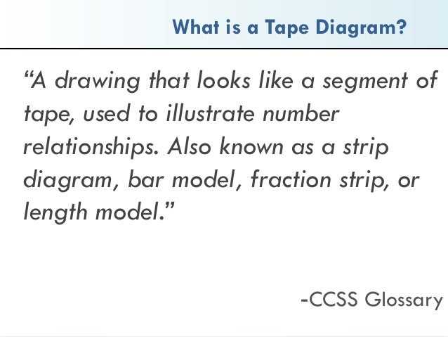 Bar models tape diagrams wiring diagram database ncsm nctm 2015 bar models tape diagrams strip models oh my rh slideshare net tape diagram division tape diagram 3rd grade ccuart Gallery